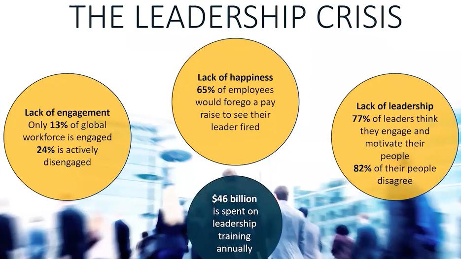 Crisi della Leadership